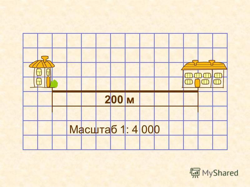 ЗАДАЧА: Расстояние от школы до дома, в которой учится Иван, равно 200 м. Изобразите это расстояние отрезком в масштабе 1: 4000. НАПОМИНАЕМ: 1 М = 100 СМ