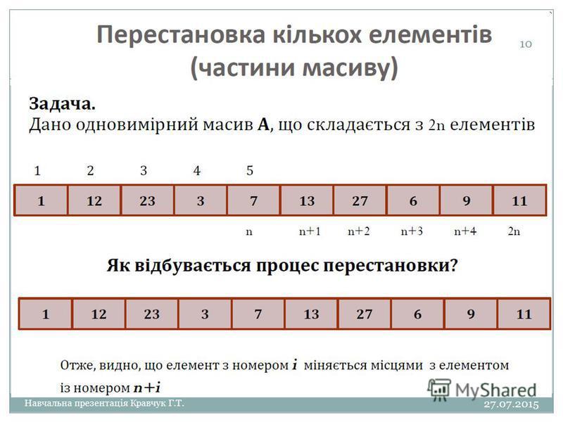 27.07.2015 10 Навчальна презентація Кравчук Г.Т.