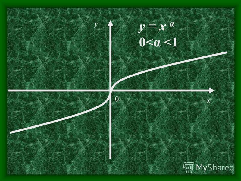 у х 0 у = х α 0<α <1