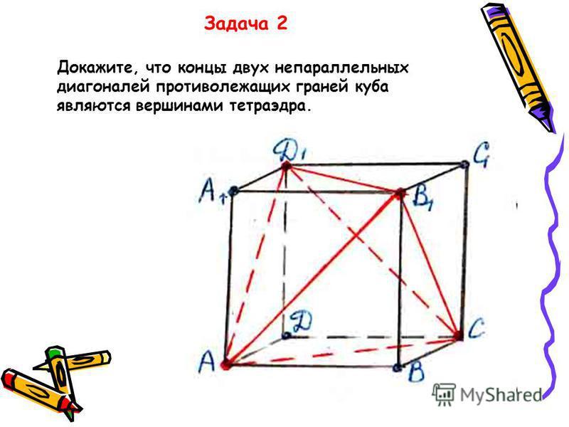 Задача 2 Докажите, что концы двух непараллельных диагоналей противолежащих граней куба являются вершинами тетраэдра.