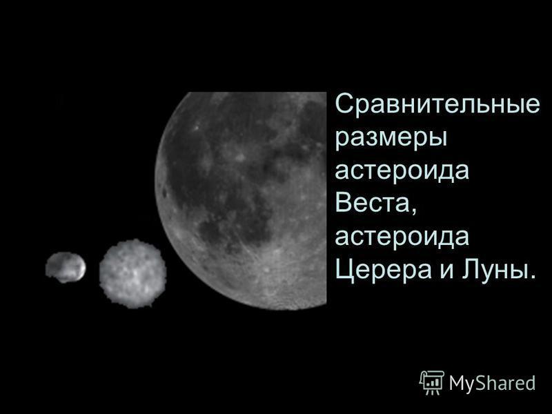 Сравнительные размеры астероида Веста, астероида Церера и Луны.