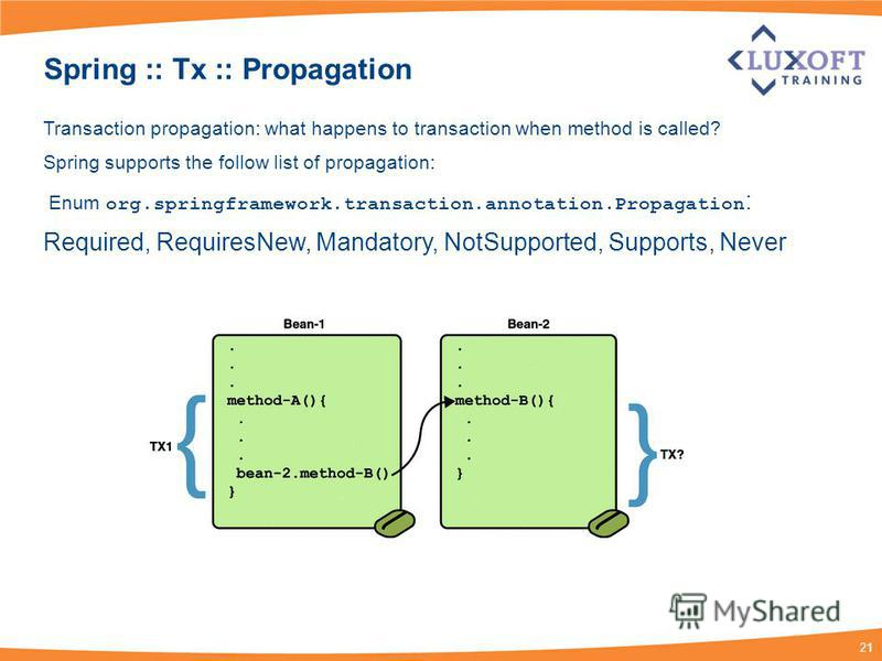 21 Spring :: Tx :: Propagation Transaction propagation: what happens to transaction when method is called? Spring supports the follow list of propagation: Enum org.springframework.transaction.annotation.Propagation : Required, RequiresNew, Mandatory,