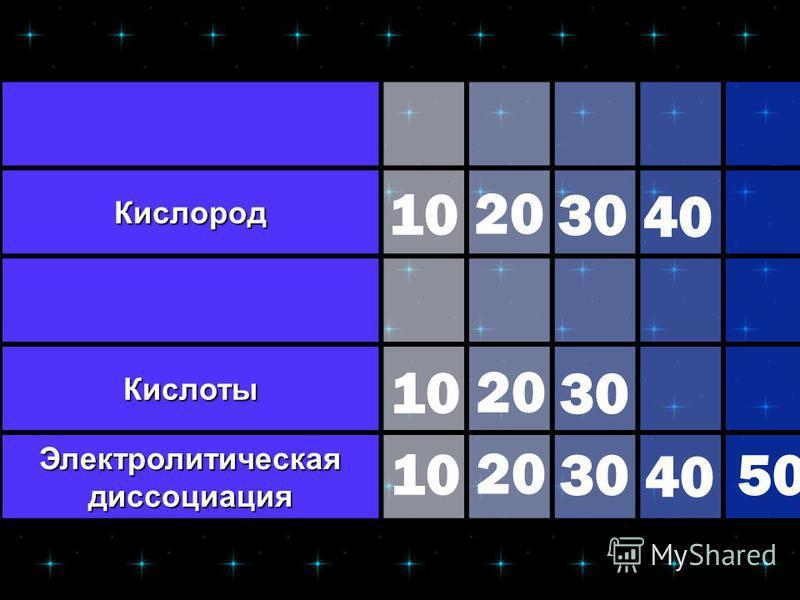 Кислород Кислоты Электролитическая диссоциация 10 20 30 40 10 20 30 10 20 30 40 50