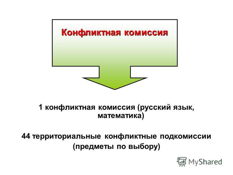 1 конфликтная комиссия (русский язык, математика) 44 территориальные конфликтные подкомиссии (предметы по выбору) Конфликтная комиссия