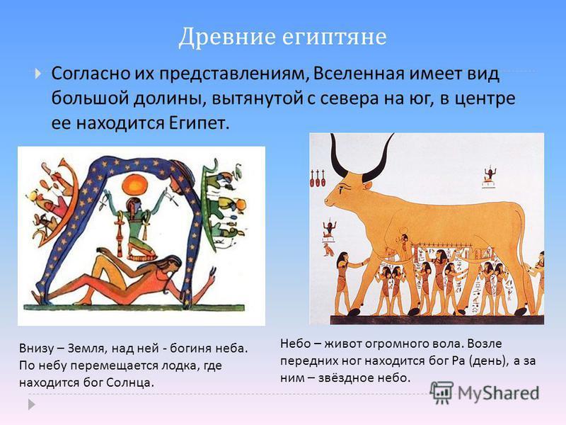 Древние египтяне Согласно их представлениям, Вселенная имеет вид большой долины, вытянутой с севера на юг, в центре ее находится Египет. Внизу – Земля, над ней - богиня неба. По небу перемещается лодка, где находится бог Солнца. Небо – живот огромног