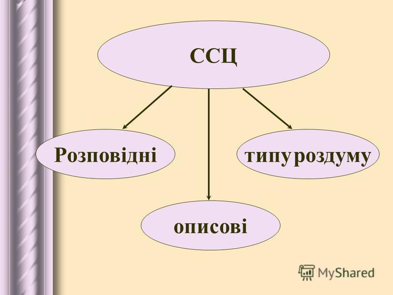 Складне синтаксичне ціле (ССЦ, надфразова єдність) – група речень, які обєднані тісним логічним і синтаксичним звязком і являють собою більш повний, порівняно з реченням, розвиток думки. Складне синтаксичне ціле (ССЦ, надфразова єдність) – група рече