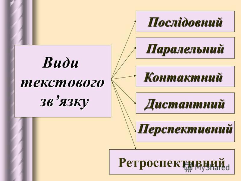 Автосемантичне (самозначне) речення відзначається відносною самостійністю і несе в собі найважливішу інформацію даного уривка.