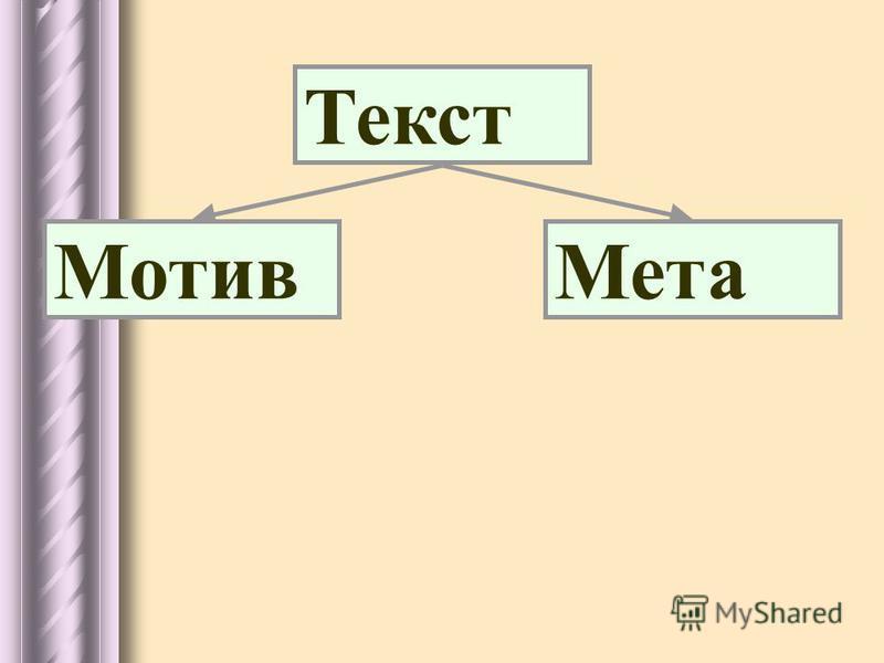 Мета: Поглибити знання учнів про текст, його структуру, типи. Познайомити з видами звязку між складовими частинами тексту. Формувати вміння аналізувати його будову. Розвивати мовленнєво- комунікативні вміння, логічне мислення, память, творчу уяву. Ви