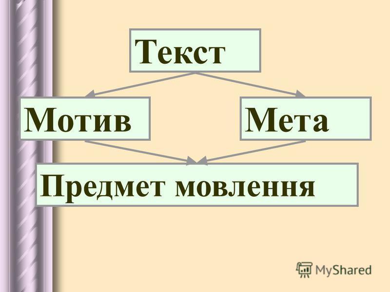 Текст МотивМета