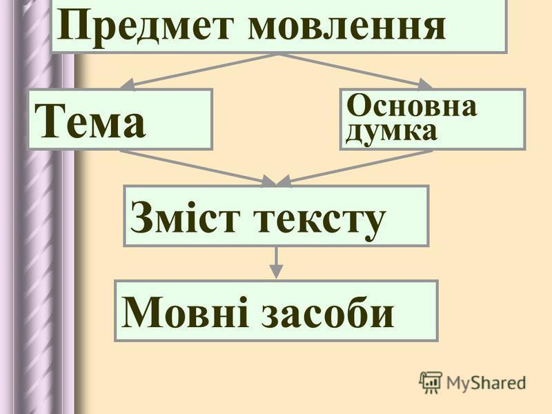 Текст МотивМета Предмет мовлення