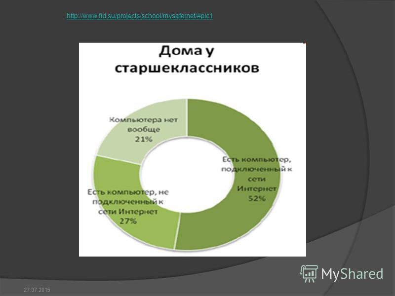 http://www.fid.su/projects/school/mysafernet/#pic1