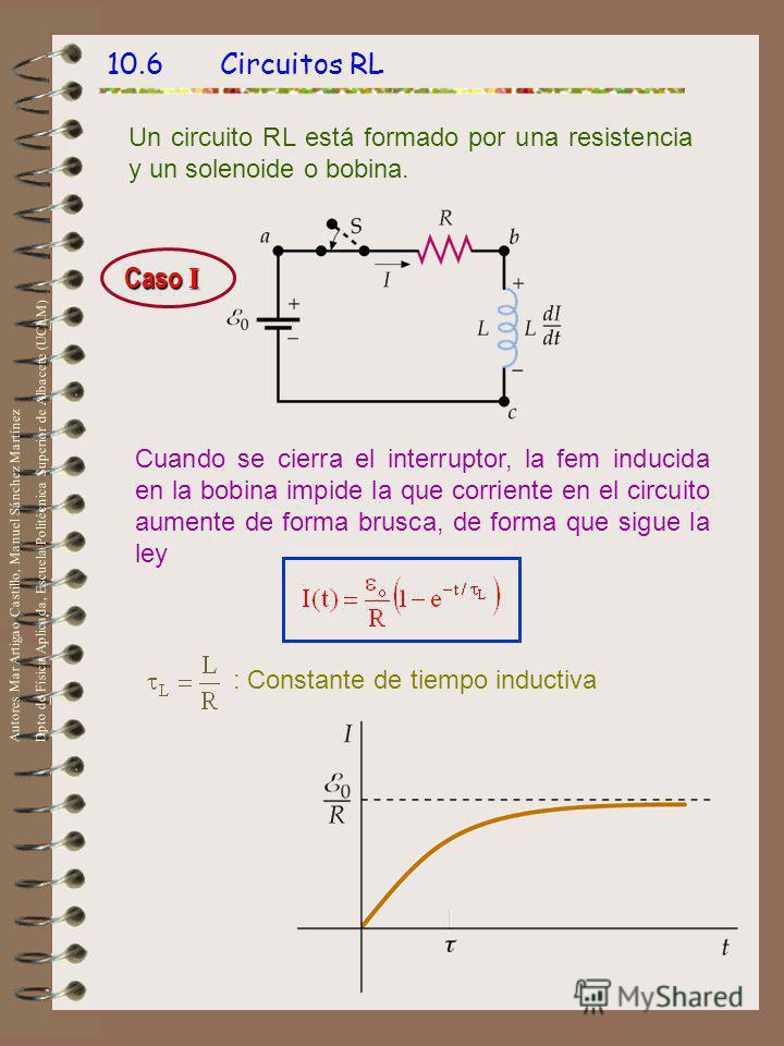 10.6 Circuitos RL Un circuito RL está formado por una resistencia y un solenoide o bobina. Cuando se cierra el interruptor, la fem inducida en la bobina impide la que corriente en el circuito aumente de forma brusca, de forma que sigue la ley : Const