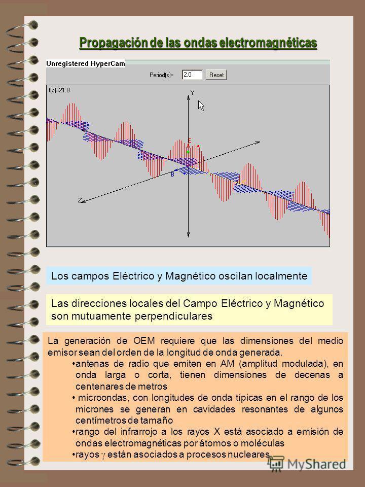 Propagación de las ondas electromagnéticas Los campos Eléctrico y Magnético oscilan localmente Las direcciones locales del Campo Eléctrico y Magnético son mutuamente perpendiculares La generación de OEM requiere que las dimensiones del medio emisor s