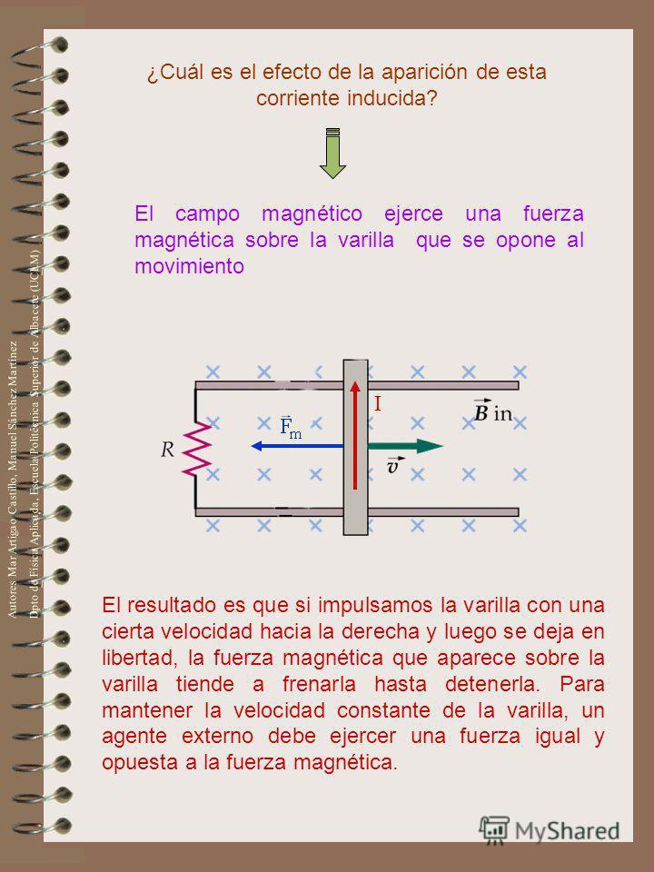 ¿Cuál es el efecto de la aparición de esta corriente inducida? El campo magnético ejerce una fuerza magnética sobre la varilla que se opone al movimiento I El resultado es que si impulsamos la varilla con una cierta velocidad hacia la derecha y luego