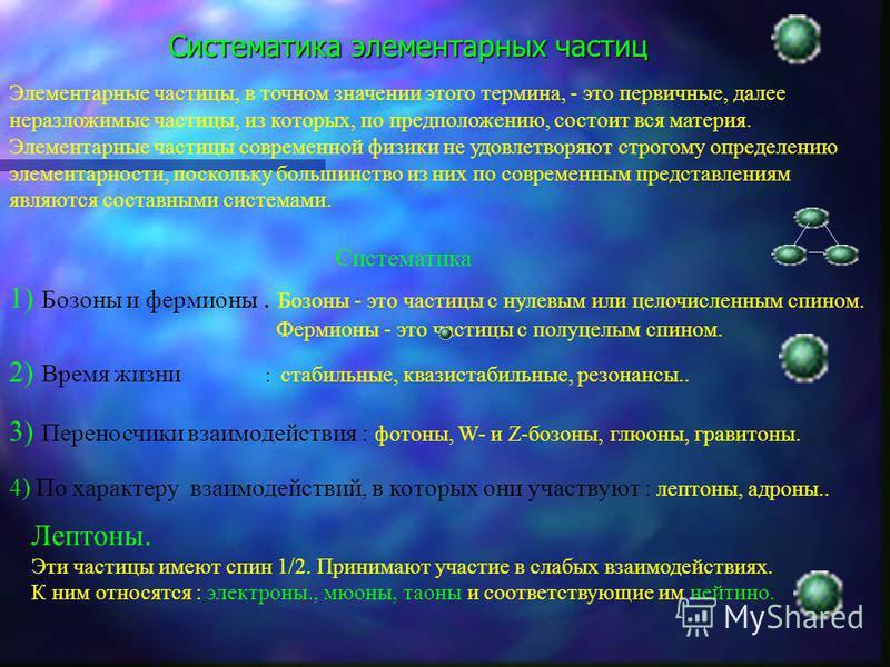 Систематика элементарных частиц Элементарные частицы, в точном значении этого термина, - это первичные, далее неразложимые частицы, из которых, по предположению, состоит вся материя. Элементарные частицы современной физики не удовлетворяют строгому о