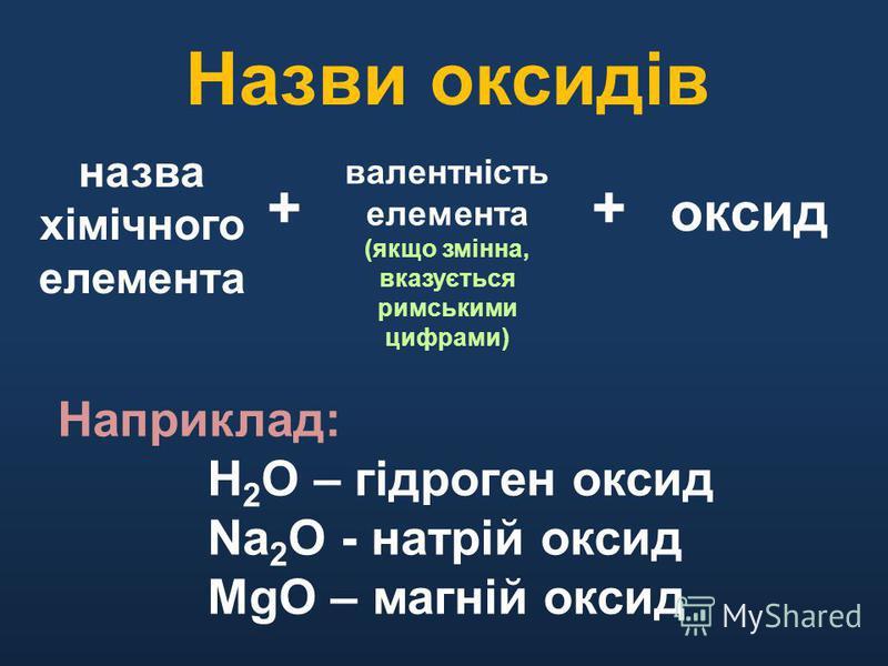 Наприклад: H 2 O – гідроген оксид Na 2 O - натрій оксид MgO – магній оксид Назви оксидів назва хімічного елемента оксид валентність елемента (якщо змінна, вказується римськими цифрами) ++