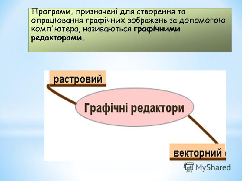 Програми, призначені для створення та опрацювання графічних зображень за допомогою комп'ютера, називаються графічними редакторами.
