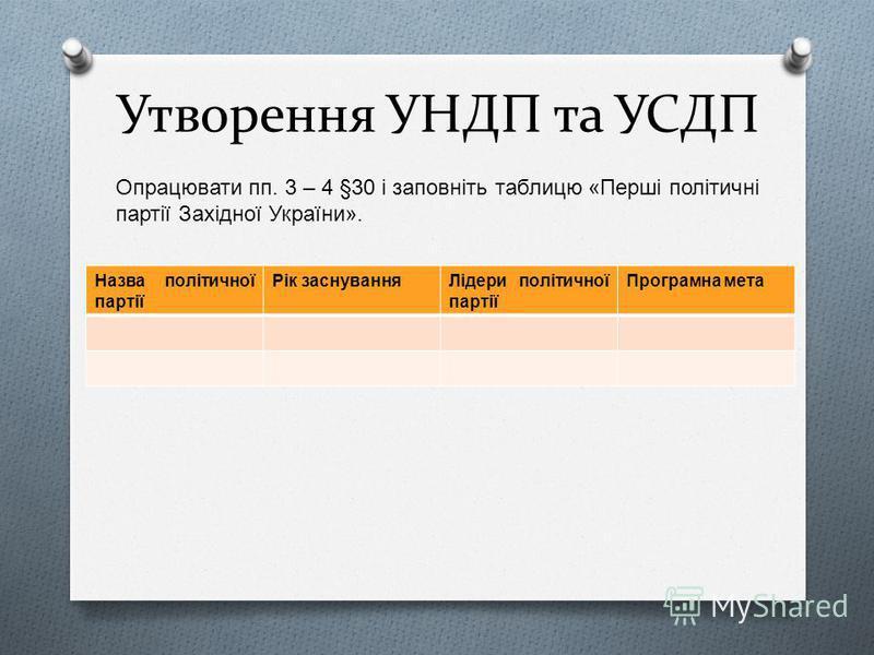 Утворення УНДП та УСДП Опрацювати пп. 3 – 4 §30 і заповніть таблицю «Перші політичні партії Західної України». Назва політичної партії Рік заснуванняЛідери політичної партії Програмна мета