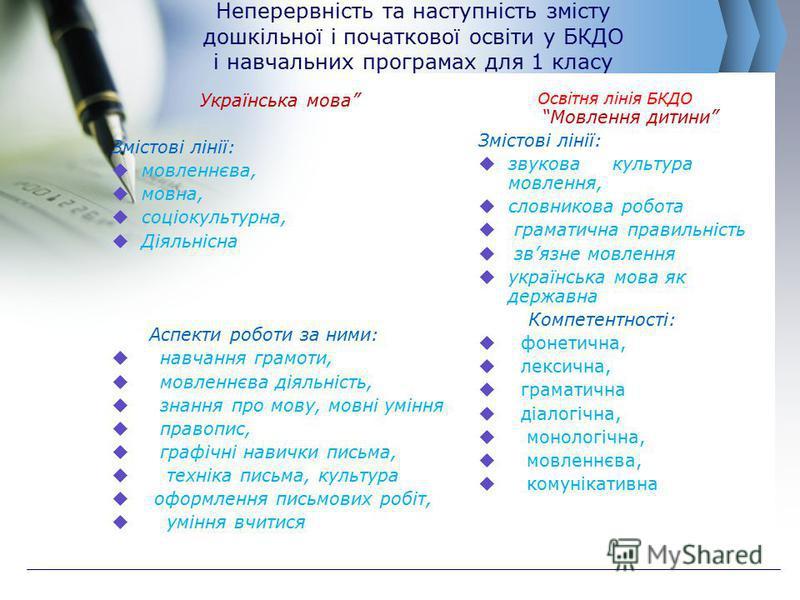 Неперервність та наступність змісту дошкільної і початкової освіти у БКДО і навчальних програмах для 1 класу Українська мова Змістові лінії: мовленнєва, мовна, соціокультурна, Діяльнісна Аспекти роботи за ними: навчання грамоти, мовленнєва діяльність