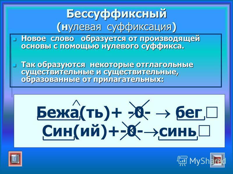 Бессуффиксный (нулевая суффиксация) Новое слово образуется от производящей основы с помощью нулевого суффикса. Новое слово образуется от производящей основы с помощью нулевого суффикса. Так образуются некоторые отглагольные существительные и существи