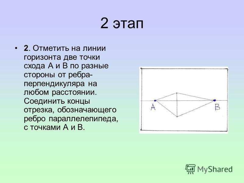 2 этап 2. Отметить на линии горизонта две точки схода А и В по разные стороны от ребра- перпендикуляра на любом расстоянии. Соединить концы отрезка, обозначающего ребро параллелепипеда, с точками А и В.