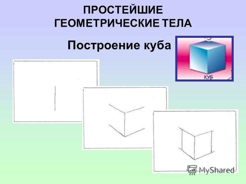 ПРОСТЕЙШИЕ ГЕОМЕТРИЧЕСКИЕ ТЕЛА Построение куба
