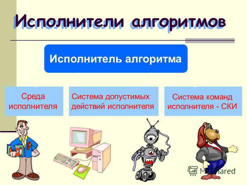 Исполнители алгоритмов Исполнитель алгоритма Среда исполнителя Система команд исполнителя - СКИ Система допустимых действий исполнителя
