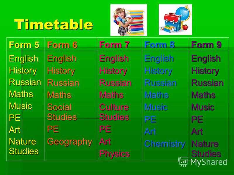 Timetable Form 5 Form 6 Form 7 Form 8 Form 9 EnglishHistoryRussianMathsMusicPEArt Nature Studies EnglishHistoryRussianMaths Social Studies PEGeographyEnglishHistoryRussianMaths Culture Studies PEArtPhysicsEnglishHistoryRussianMathsMusicPEArtChemistry