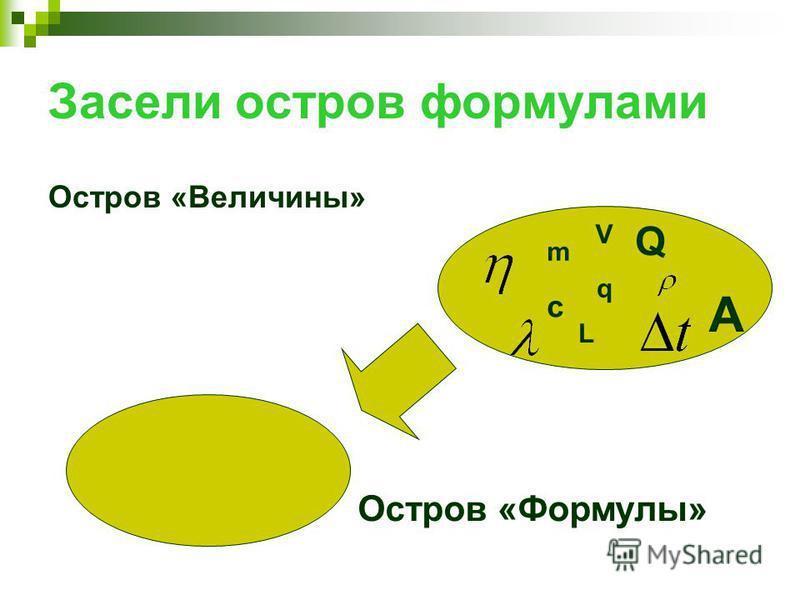 Засели остров формулами Остров «Величины» q m Q V c L A Остров «Формулы» Q=lm Q=qm Q= m