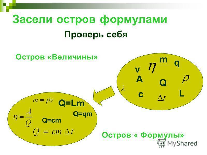Засели остров формулами Q=Lm Q=qm m A c q L v Проверь себя Остров «Величины» Остров « Формулы» Q=cm Q