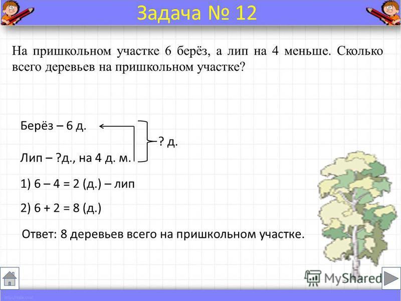 На пришкольном участке 6 берёз, а лип на 4 меньше. Сколько всего деревьев на пришкольном участке? Берёз – 6 д. ? д. Лип – ?д., на 4 д. м. Ответ: 8 деревьев всего на пришкольном участке. Задача 12 1) 6 – 4 = 2 (д.) – лип 2) 6 + 2 = 8 (д.)