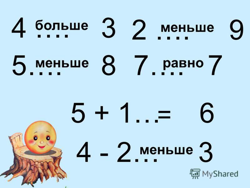4 …. 3 2 …. 9 5…. 87…. 7 5 + 1… 6 4 - 2… 3 меньше больше равно =