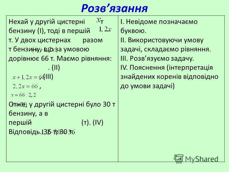 Нехай у другій цистерні т бензину (І), тоді в першій т. У двох цистернах разом т бензину, що за умовою дорівнює 66 т. Маємо рівняння:. (ІІ), (ІІІ),. Отже, у другій цистерні було 30 т бензину, а в першій (т). (IV) Відповідь. 36 т; 30 т. І. Невідоме по
