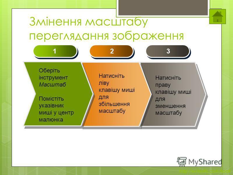 http://svitinfo.com/book Змінення масштабу переглядання зображення 1 1 2 2 3 3 Оберіть інструмент Масштаб Помістіть указівник миші у центр малюнка Натисніть ліву клавішу миші для збільшення масштабу Натисніть праву клавішу миші для зменшення масштабу
