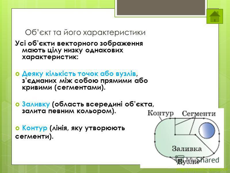 http://svitinfo.com/book Обєкт та його характеристики Усі обєкти векторного зображення мають цілу низку однакових характеристик: Деяку кількість точок або вузлів, зєднаних між собою прямими або кривими (сегментами). Заливку (область всередині обєкта,