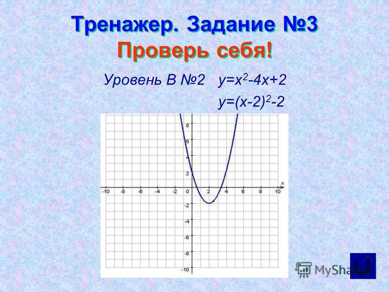 Тренажер. Задание 3 Проверь себя! Уровень В 2 у=х 2 -4 х+2 у=(х-2) 2 -2