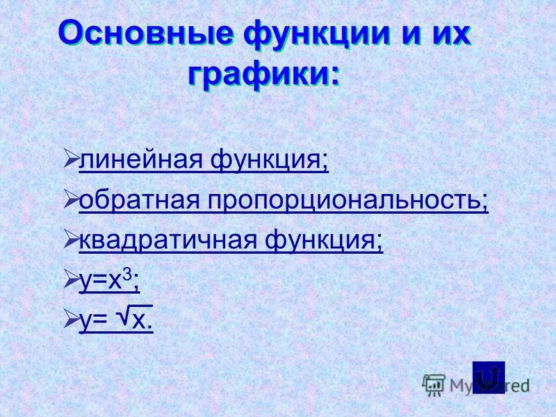 Основные функции и их графики: линейная функция; обратная пропорциональность; квадратичная функция; у=х 3 ; у=х 3 ; у= х.