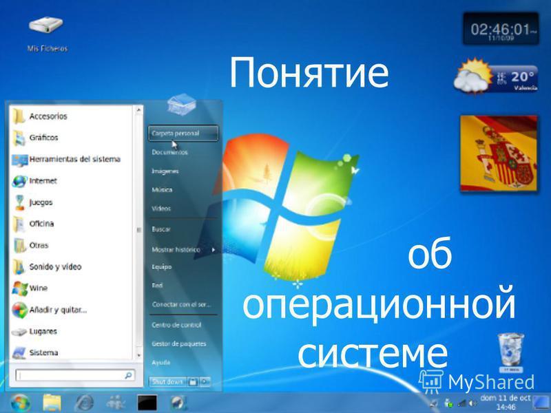 Понятие об операционной системе