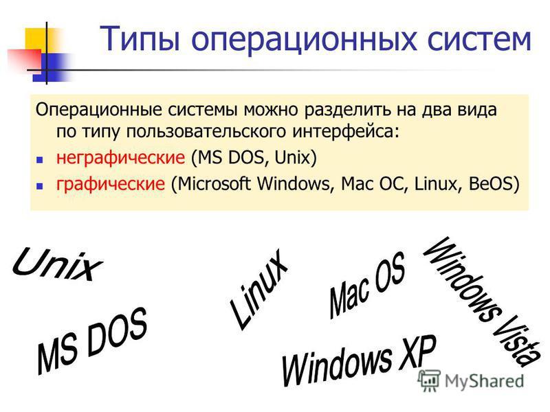 Типы операционных систем Операционные системы можно разделить на два вида по типу пользовательского интерфейса: неграфические (MS DOS, Unix) графические (Microsoft Windows, Mac OC, Linux, BeOS)