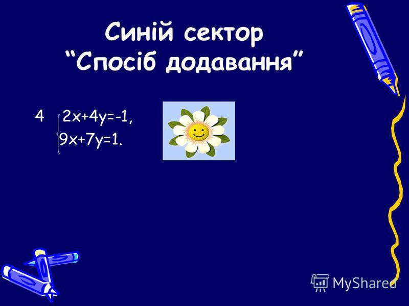 Синій сектор Спосіб додавання 42х+4у=-1, 9х+7у=1.