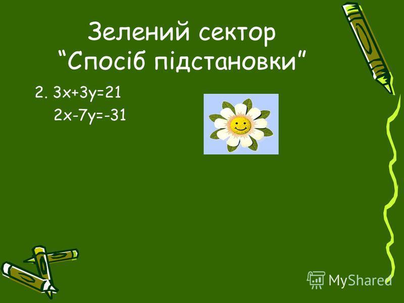 Зелений сектор Спосіб підстановки 2. 3х+3у=21 2х-7у=-31