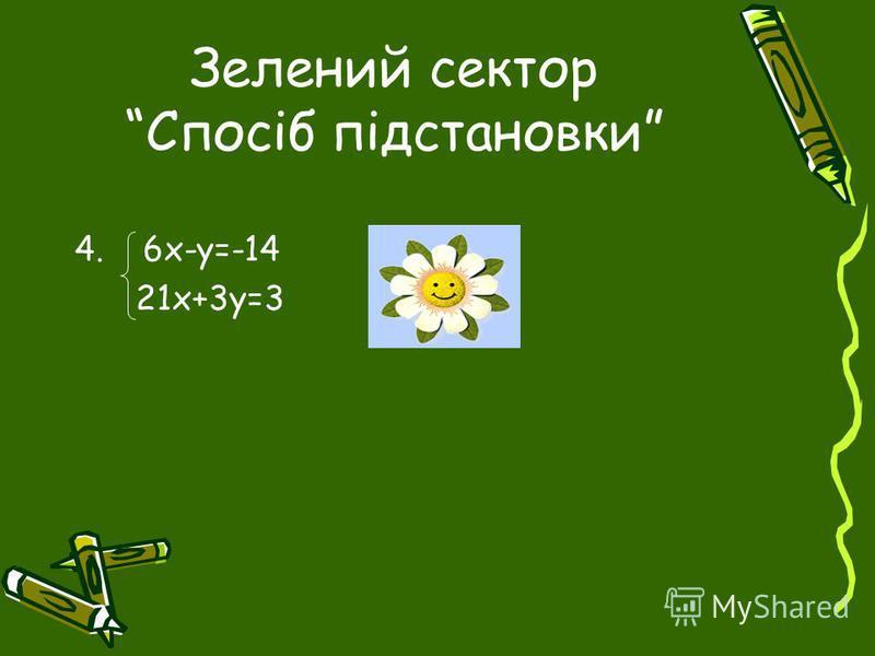 Зелений сектор Спосіб підстановки 4. 6х-у=-14 21х+3у=3