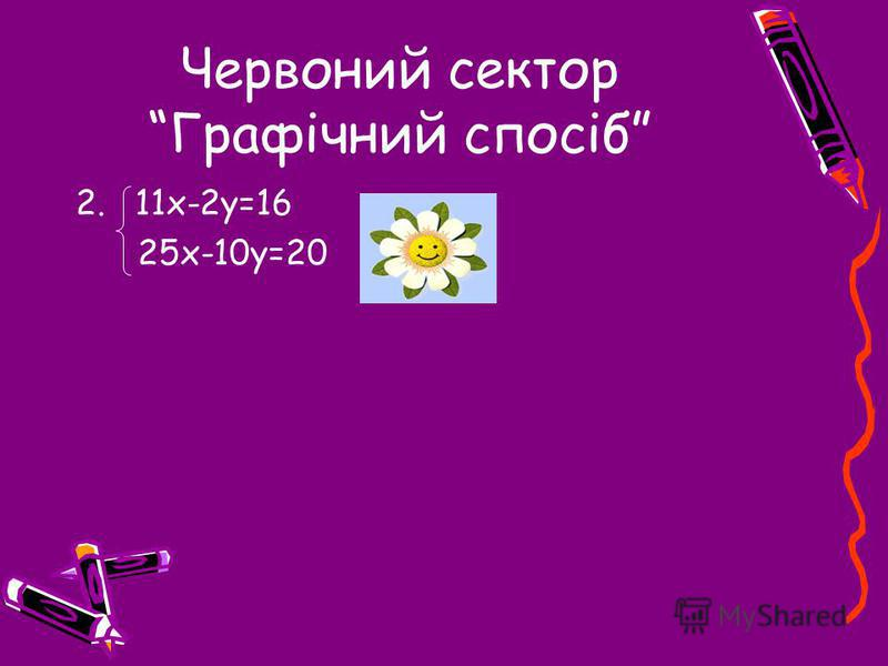 Червоний сектор Графічний спосіб 2.11х-2у=16 25х-10у=20