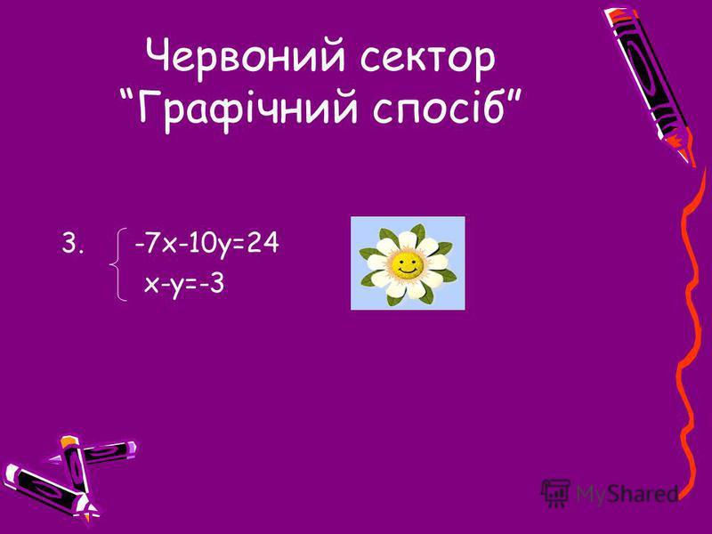 Червоний сектор Графічний спосіб 3. -7х-10у=24 х-у=-3