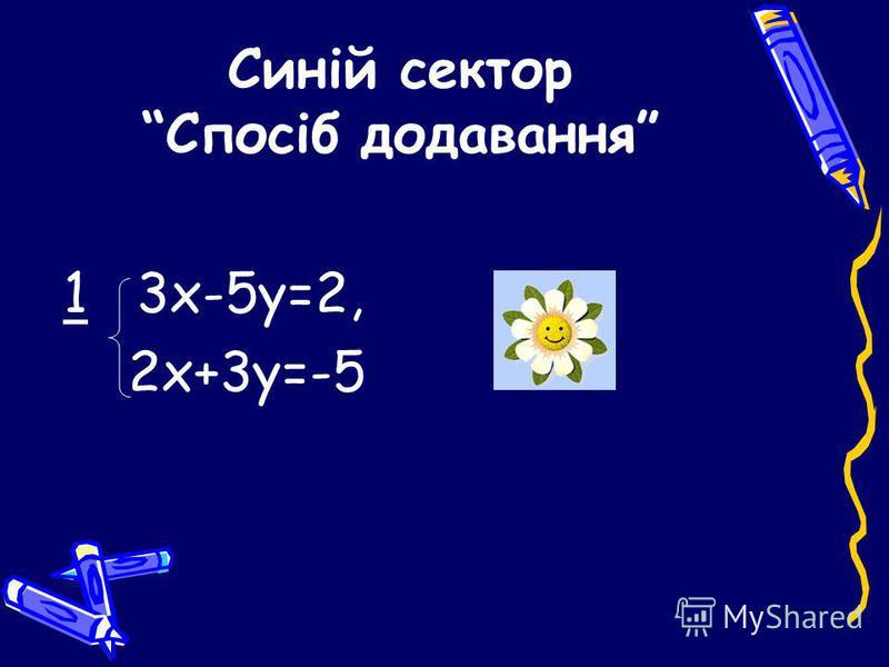 Синій сектор Спосіб додавання 1 3х-5у=2, 2х+3у=-5