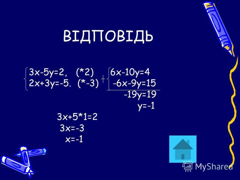 ВІДПОВІДЬ 3х-5у=2, (*2) 6х-10у=4 2х+3у=-5. (*-3) -6х-9у=15 -19у=19 у=-1 3х+5*1=2 3х=-3 х=-1