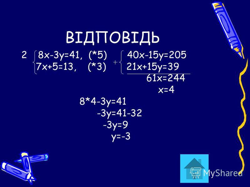 ВІДПОВІДЬ 28х-3у=41, (*5) 40х-15у=205 7х+5=13, (*3) 21х+15у=39 61х=244 х=4 8*4-3у=41 -3у=41-32 -3у=9 у=-3