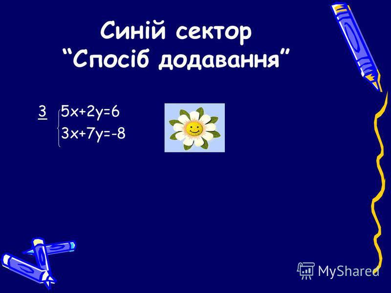 Синій сектор Спосіб додавання 3 5х+2у=6 3х+7у=-8