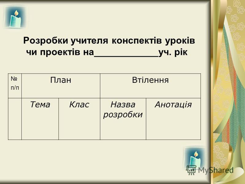 Розробки учителя для учбової діяльності на __________навч. рік п/п ПланВтілення Для якого класу, з якої теми Назва розробки Назва розробки, Анотація