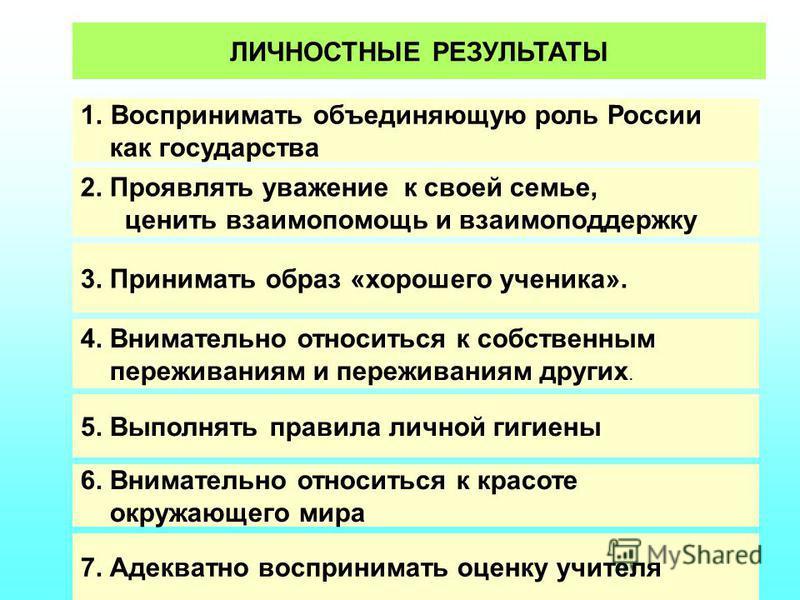 ЛИЧНОСТНЫЕ РЕЗУЛЬТАТЫ 1. Воспринимать объединяющую роль России как государства 2. Проявлять уважение к своей семье, ценить взаимопомощь и взаимоподдержку 3. Принимать образ «хорошего ученика». 4. Внимательно относиться к собственным переживаниям и пе